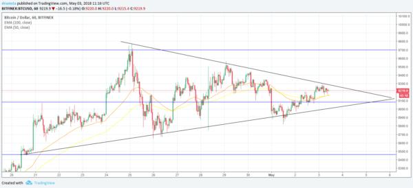 Crypto Market Cap | Forex Academy
