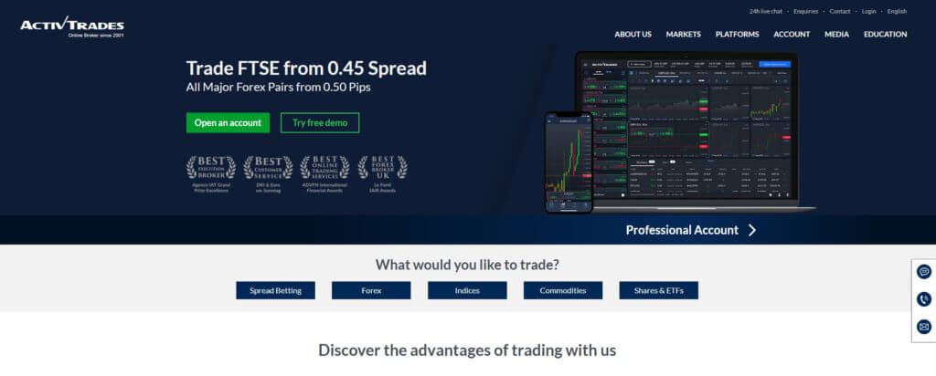 Activtrades forex market cole real estate investments price