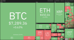 how do you look up cryptocurrency