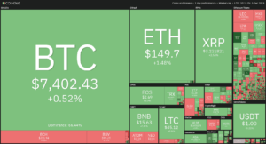 biggest gains cryptocurrency