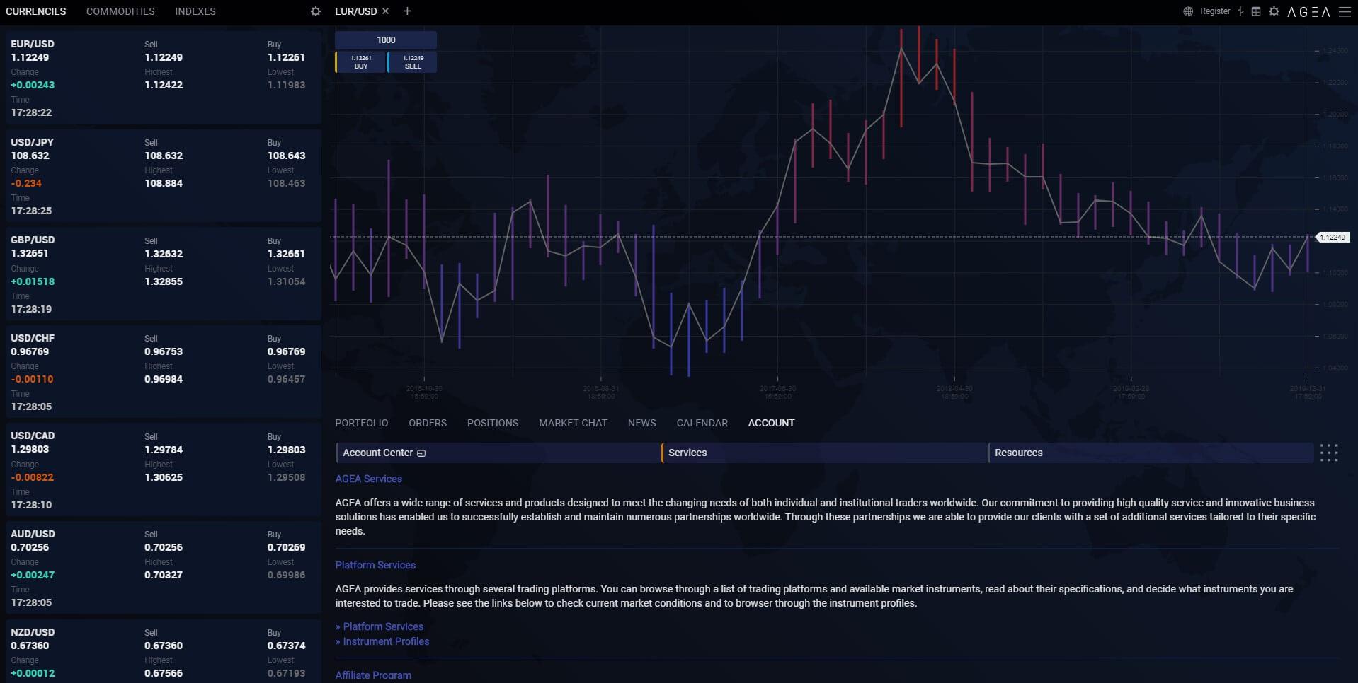 Cara Deposit Forex Metatrader 4 Trading Platform Withdrawal Bonus ǜ‹ç·šåœ–輕鬆賺外匯