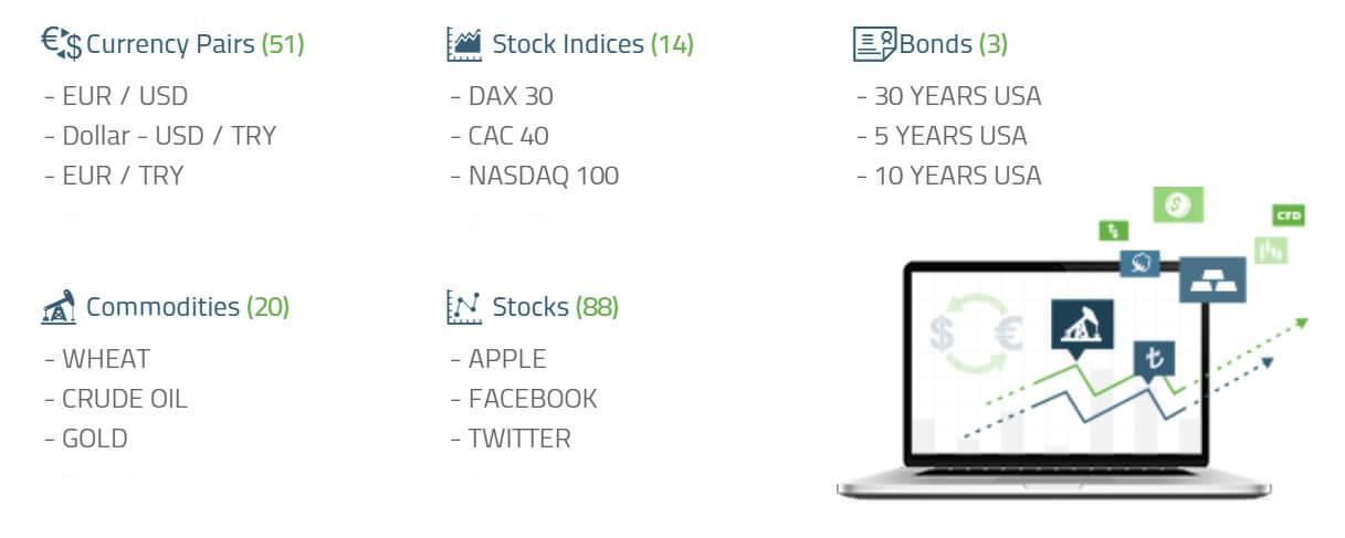 gcm forex befektetési eszközök