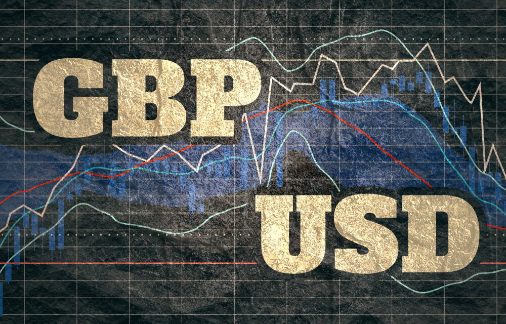 Trading gbp usd forex union investment real estate ag berlin