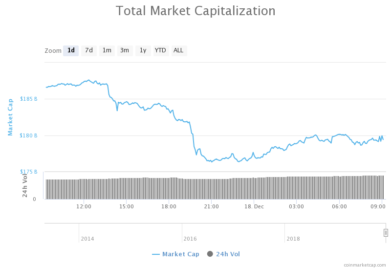 market value cryptocurrency