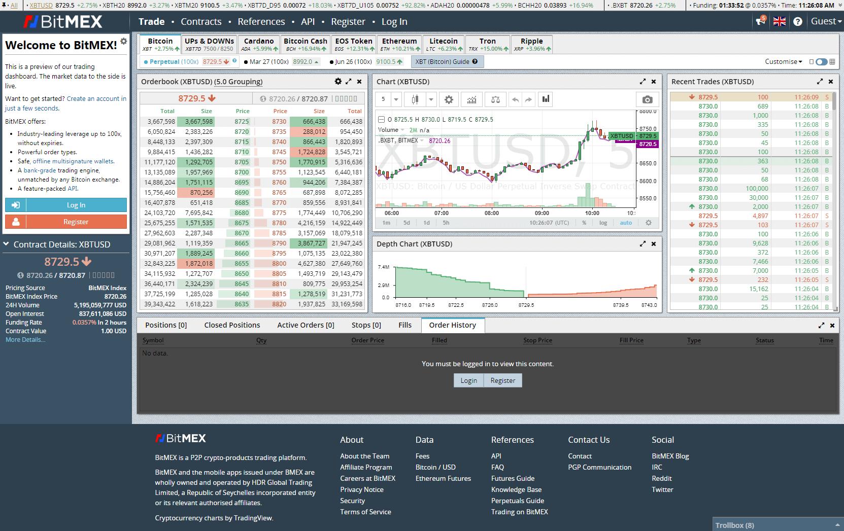 leicht und schnell geld verdienen online bitcoin day trading software