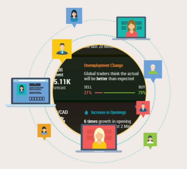 blogger.com - Where Trading Makes Sense. #1 CFD Online Trading Broker