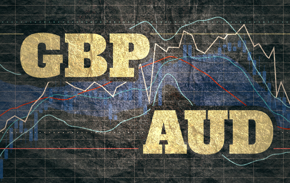 Fundamentals Of Trading The GBP/AUD Currency Pair | Forex Academy