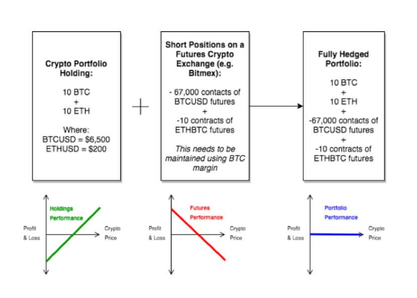 Bitcoin macht geldhandel