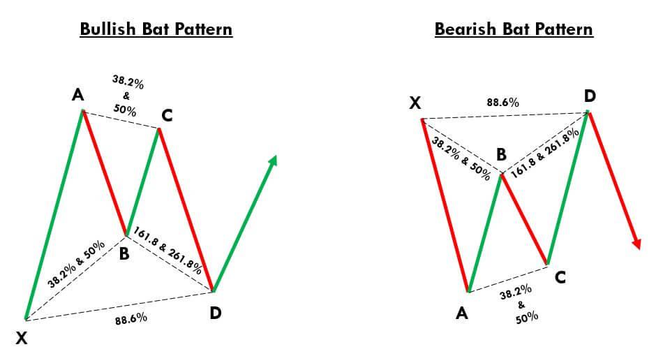Forex Trading Binary Option Strategy