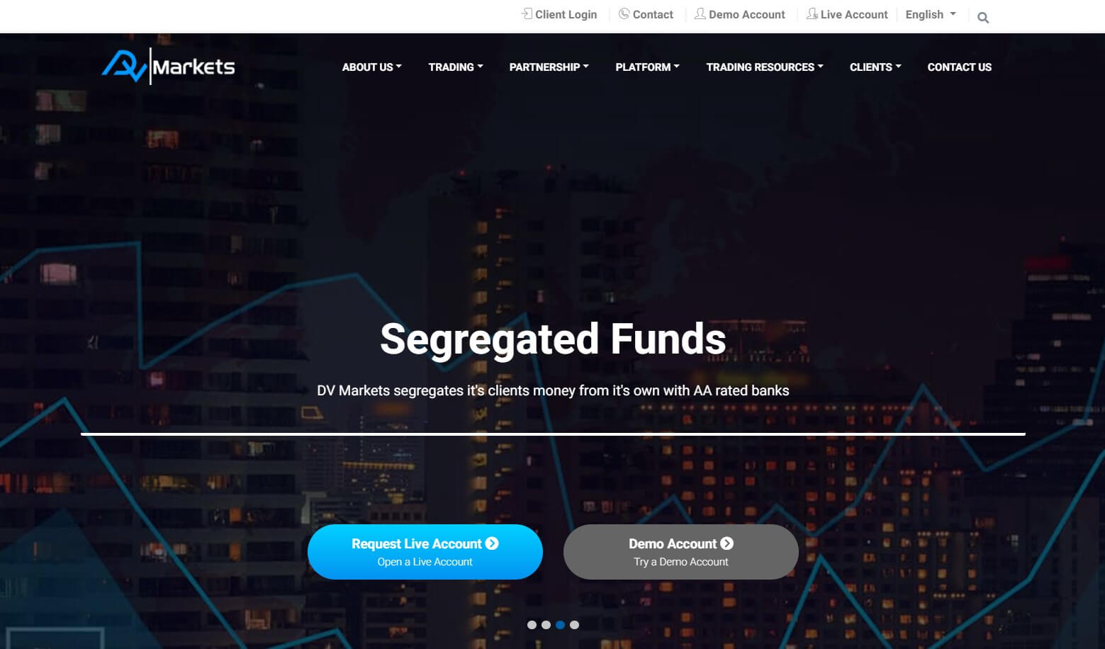 dv trading cryptocurrency