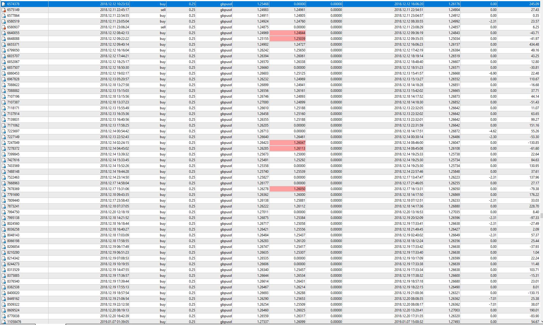 GPNZD Results