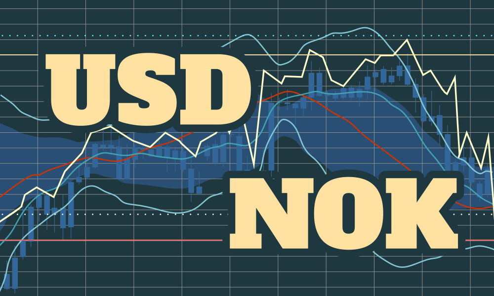 Forex nok usd pfic reporting method non-us funds investment