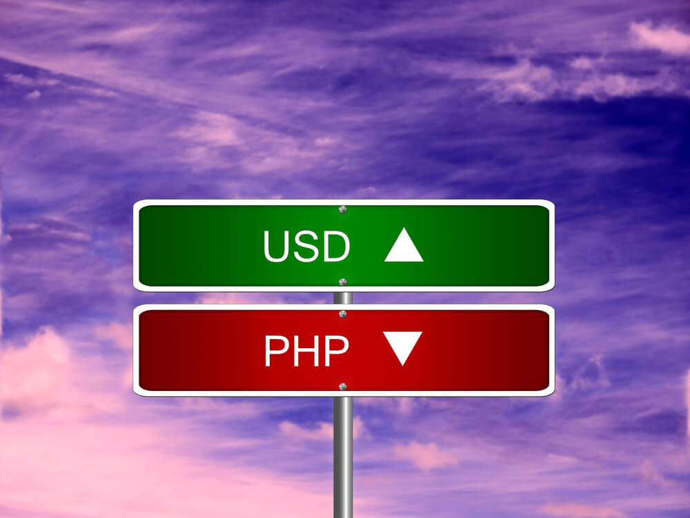 Trading The Usd Php Forex Pair