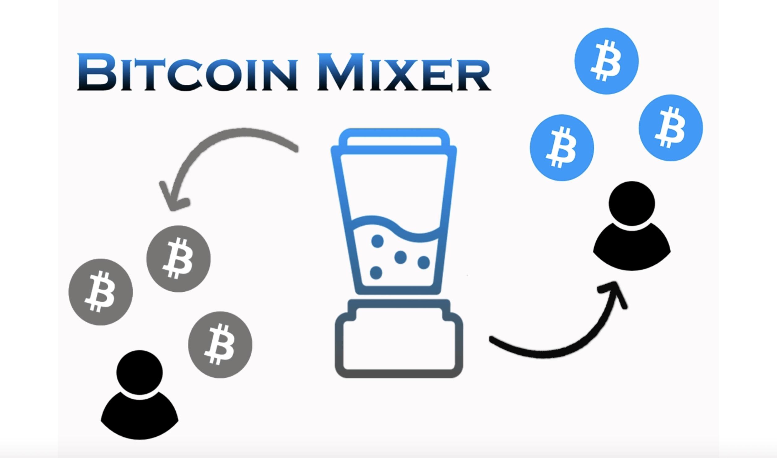 bitcoin mixer source code)