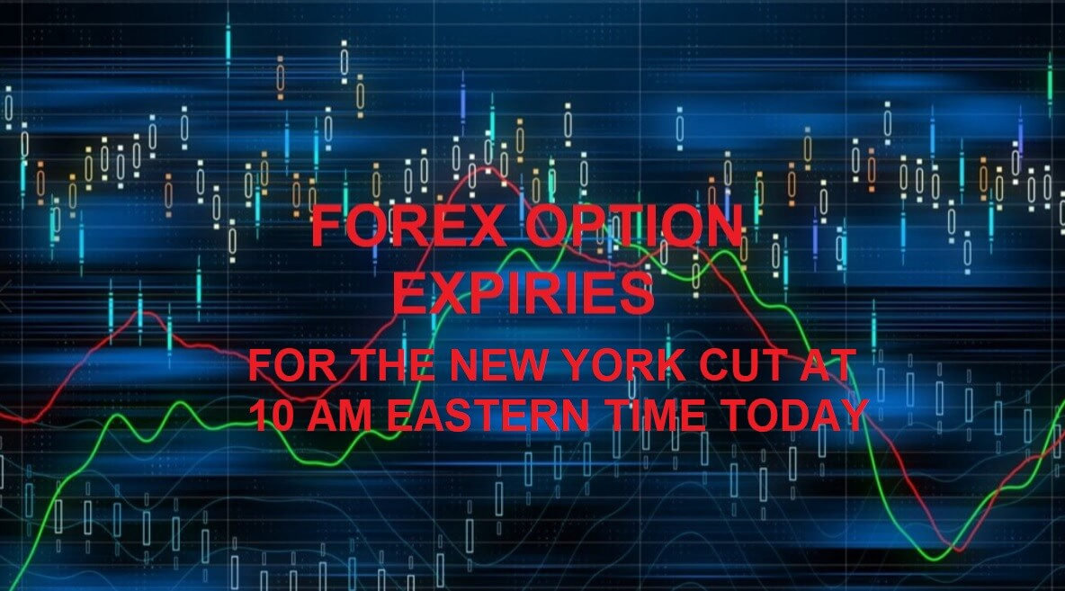 FX Options Explained | Trade Forex Options! - blogger.com