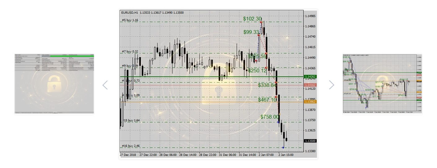 Forex EA Trader Review | Honest Forex Reviews