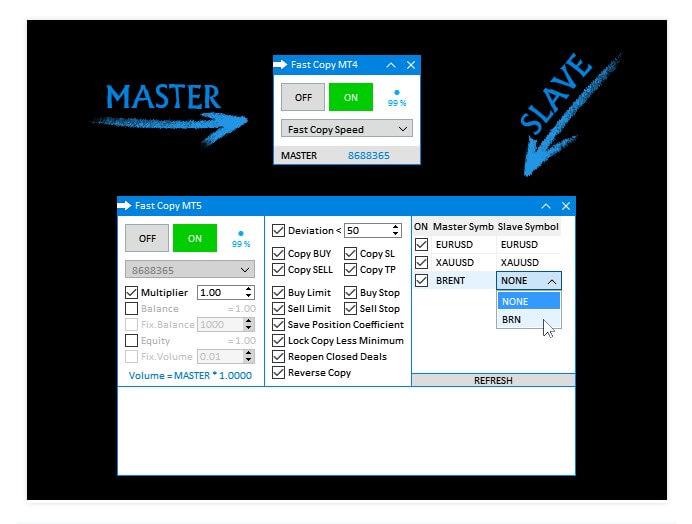 Forex Copier 2 come copiare i propri trade da un conto all'altro