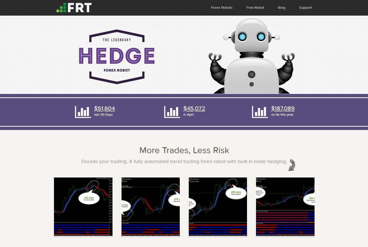 can robinhood trade crypto currency has mtf hedge forex robot