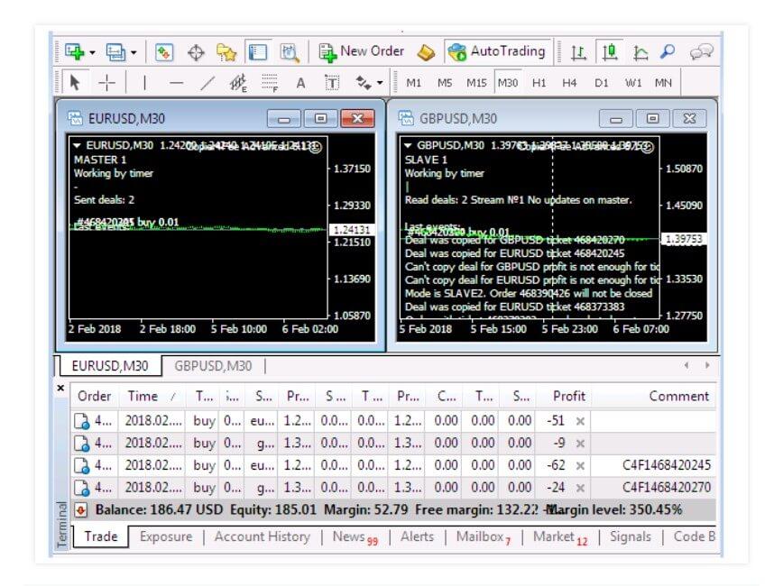 Tranzacționare socială și comerț de copii - Informații automate de tranzacționare FX ForexRank