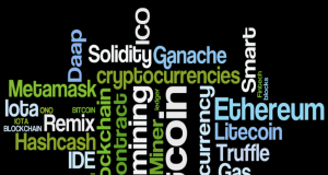 Cryptocurrency Word Cloud | Forex Academy