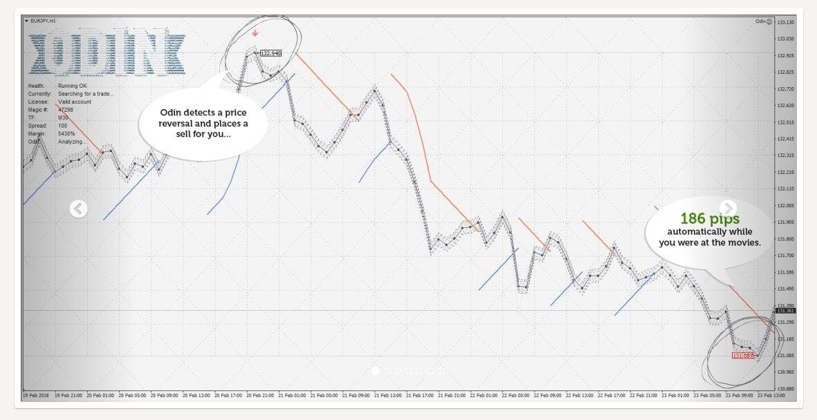 Berat Albayrak'ta enflasyon açıklaması: Beklediğimizin