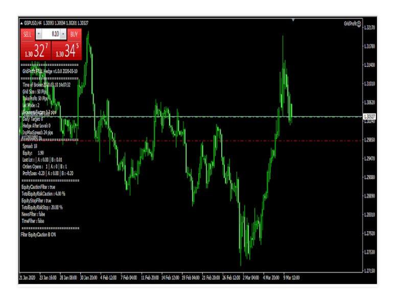 Bitcoin margin trading schweiz