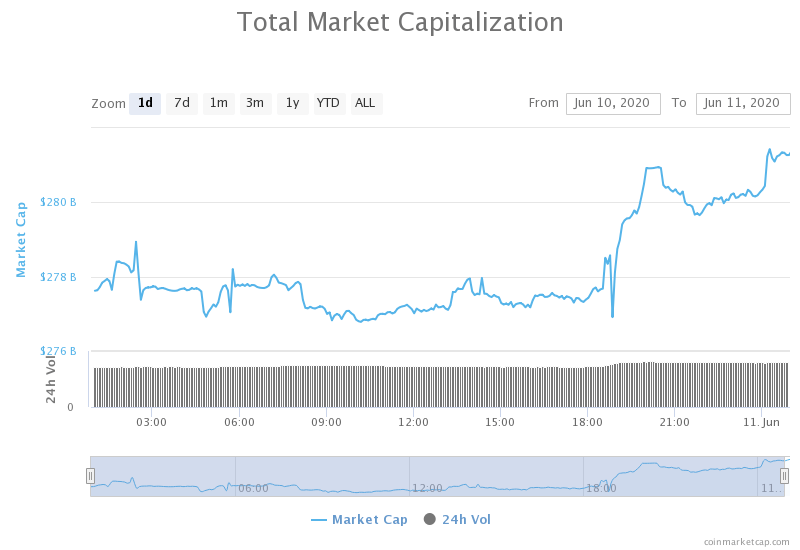 chinese cryptocurrency market traders