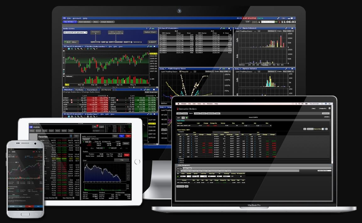 Overview of the Best Forex Trading Platforms | Forex Academy