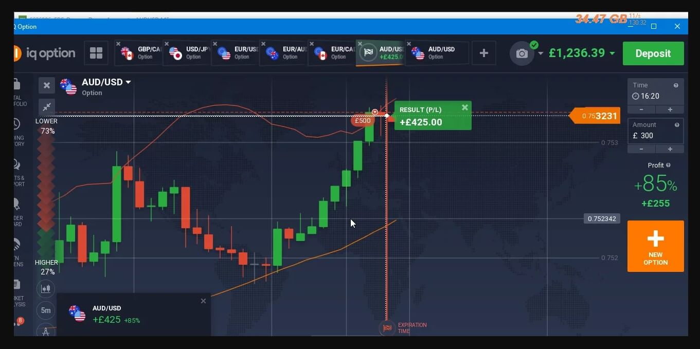 Reasons to Take Demo Trading Very Seriously   Forex Academy