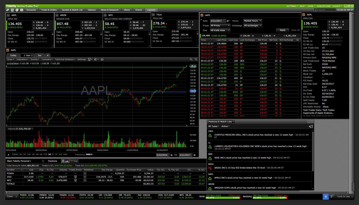 active trader broker)