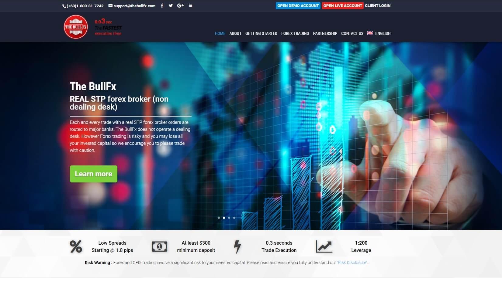 ergo coin exchange piattaforma bitcoin miliardario