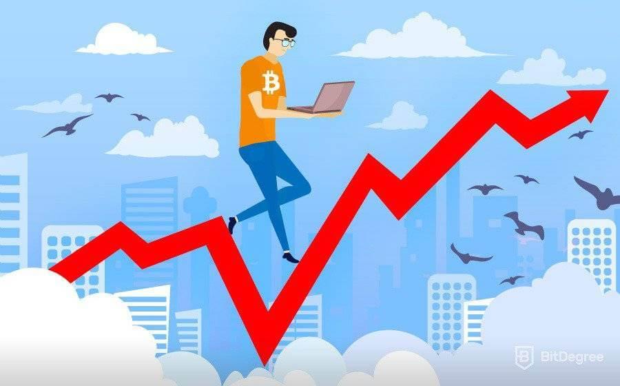 Le 10 migliori strategie di day trading di settembre - Impara 2 scambi
