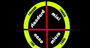 strategie de 15 minute pentru opțiuni binare modul în care câștigă bani proprietarii de opțiuni binare